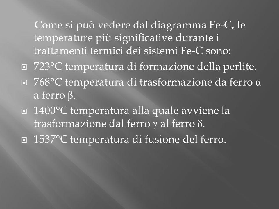 Come si può vedere dal diagramma Fe-C, le temperature più significative durante i trattamenti termici dei sistemi Fe-C sono: