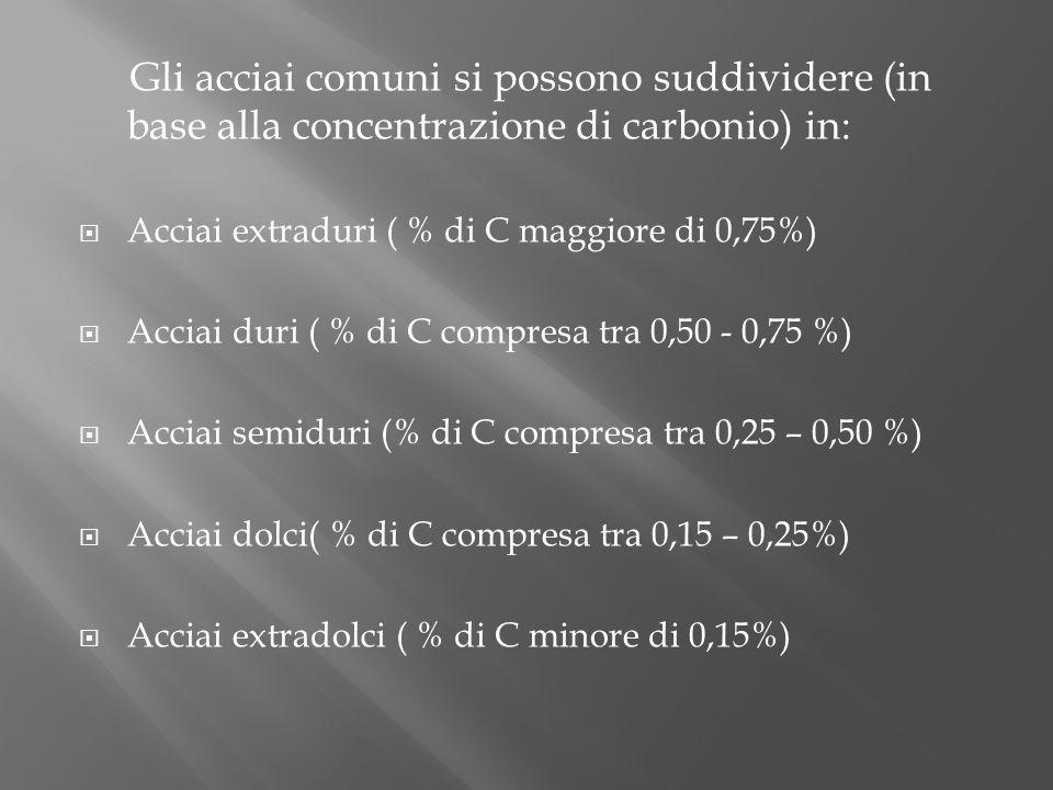 Gli acciai comuni si possono suddividere (in base alla concentrazione di carbonio) in: