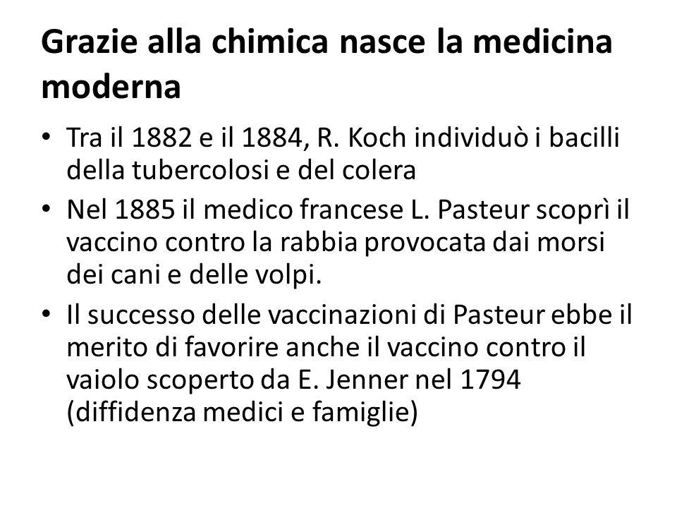 Grazie alla chimica nasce la medicina moderna