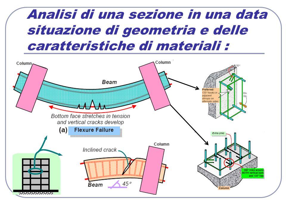 Analisi di una sezione in una data situazione di geometria e delle caratteristiche di materiali :