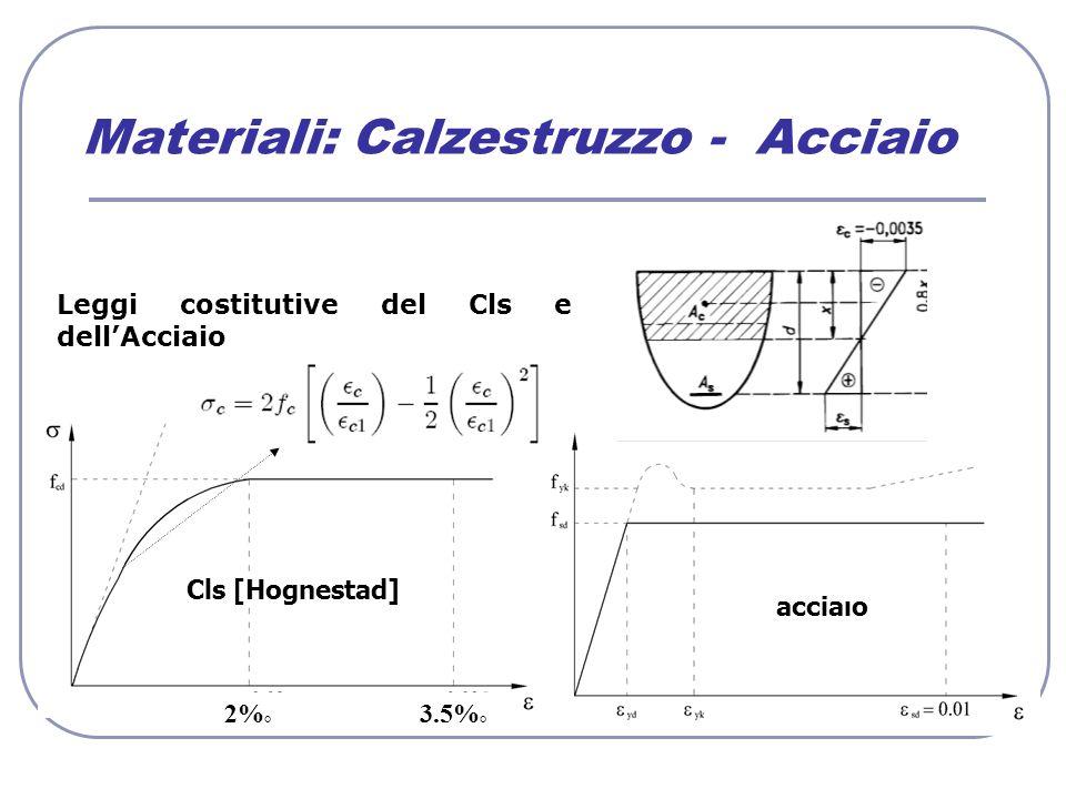 Materiali: Calzestruzzo - Acciaio