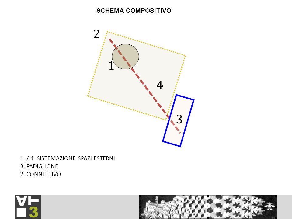 2 1 4 3 SCHEMA COMPOSITIVO 1. / 4. SISTEMAZIONE SPAZI ESTERNI
