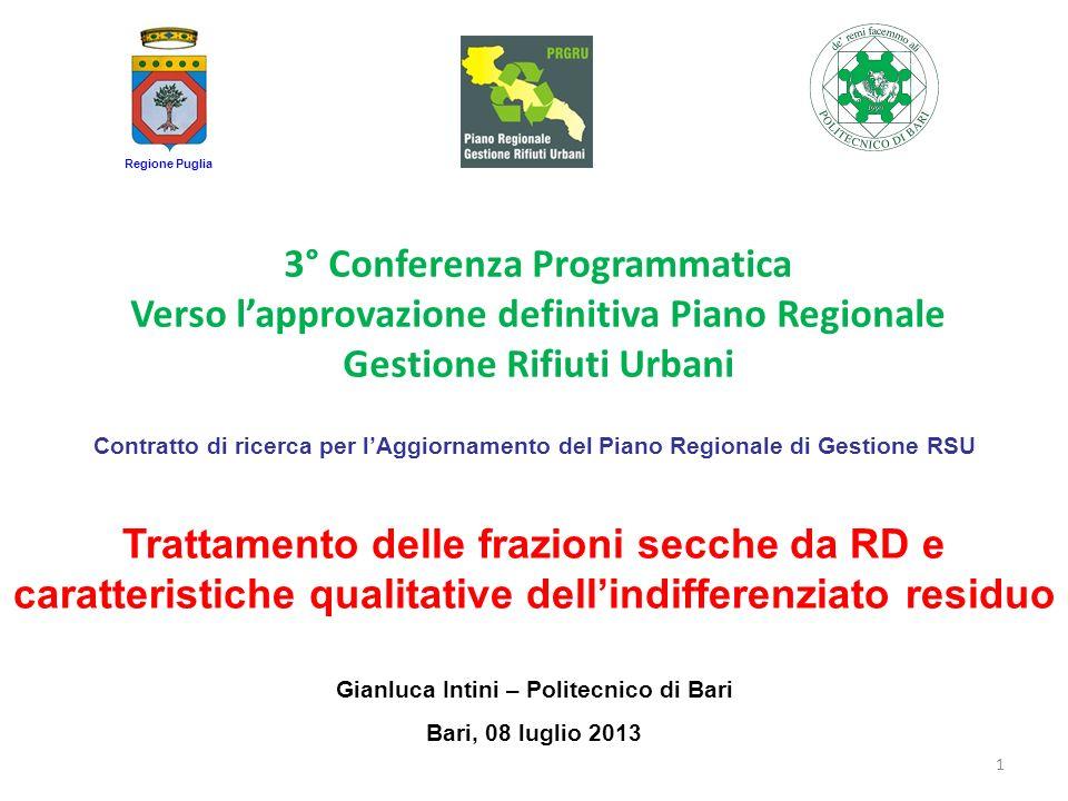 3° Conferenza Programmatica Gianluca Intini – Politecnico di Bari