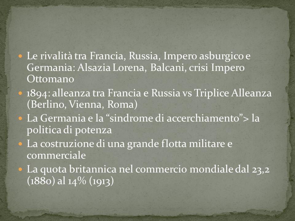 Le rivalità tra Francia, Russia, Impero asburgico e Germania: Alsazia Lorena, Balcani, crisi Impero Ottomano