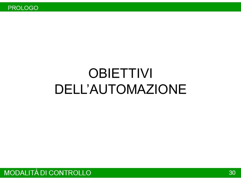 PROLOGO OBIETTIVI DELL'AUTOMAZIONE MODALITÀ DI CONTROLLO 30