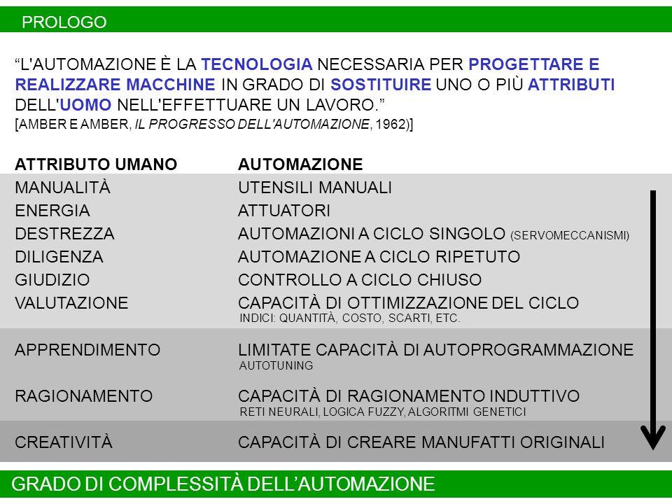 GRADO DI COMPLESSITÀ DELL'AUTOMAZIONE