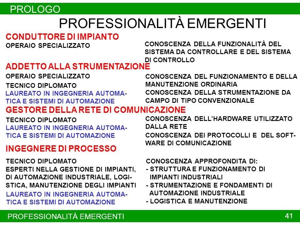 PROFESSIONALITÀ EMERGENTI