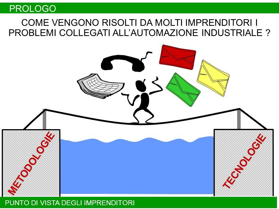 MODALITÀ DI CONTROLLO METODOLOGIE TECNOLOGIE