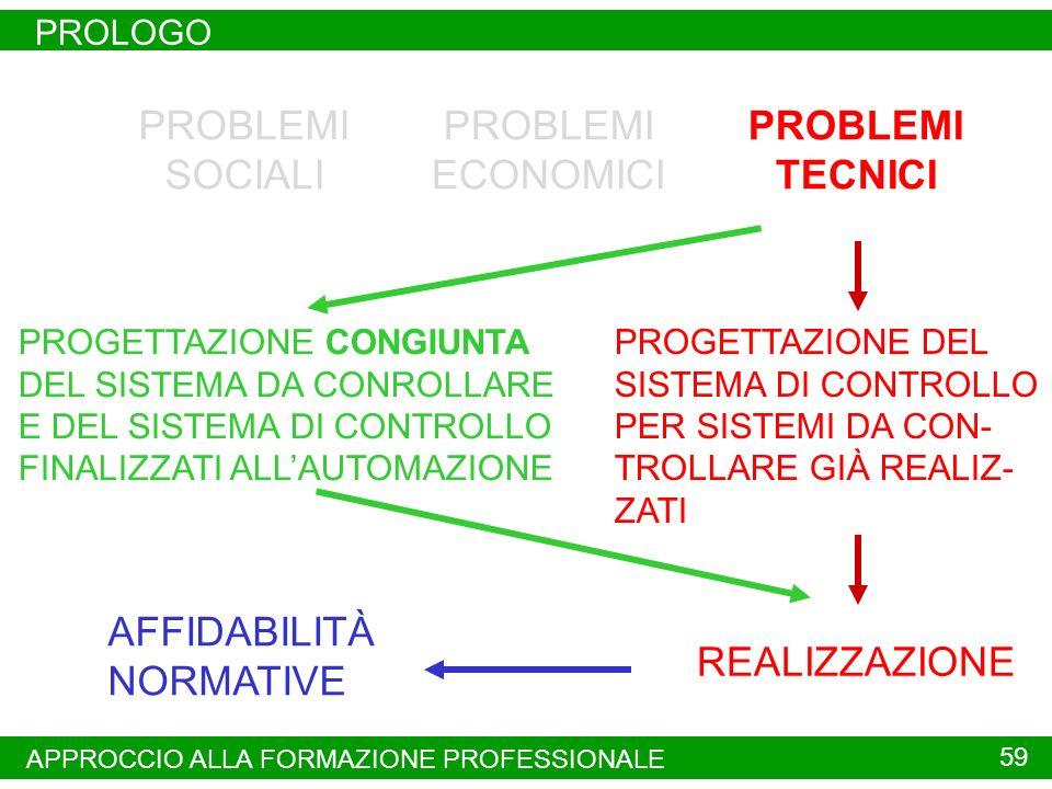 PROBLEMI SOCIALI PROBLEMI ECONOMICI PROBLEMI TECNICI AFFIDABILITÀ