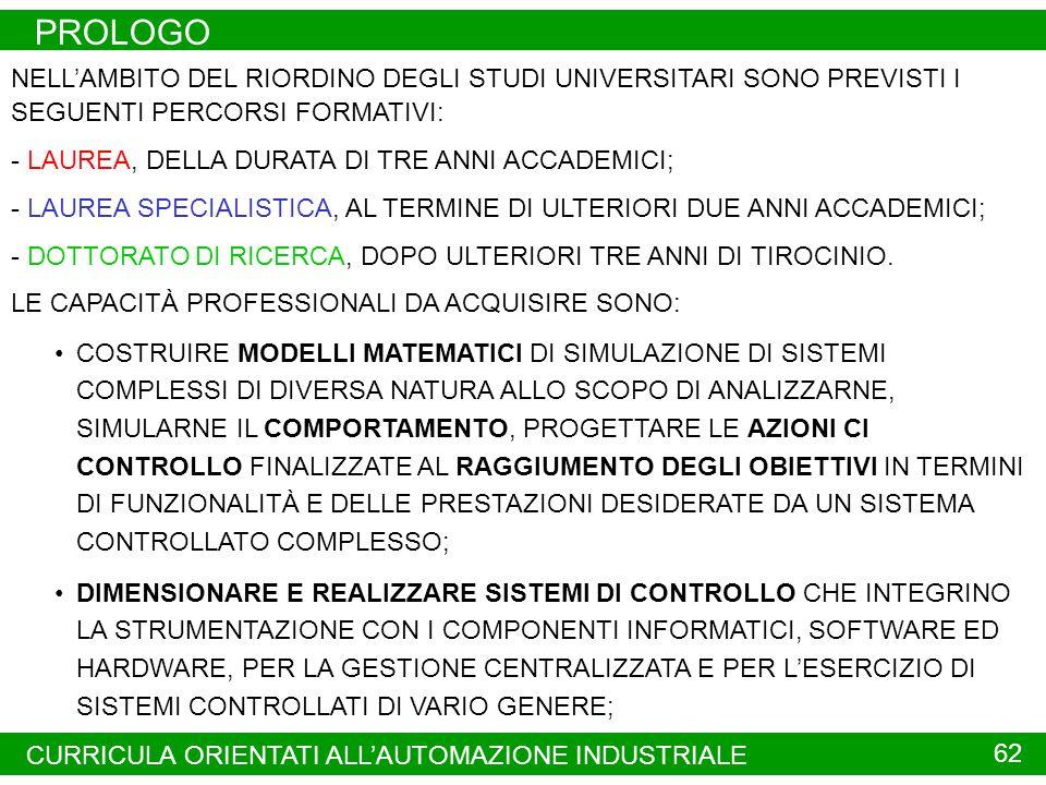 PROLOGONELL'AMBITO DEL RIORDINO DEGLI STUDI UNIVERSITARI SONO PREVISTI I SEGUENTI PERCORSI FORMATIVI: