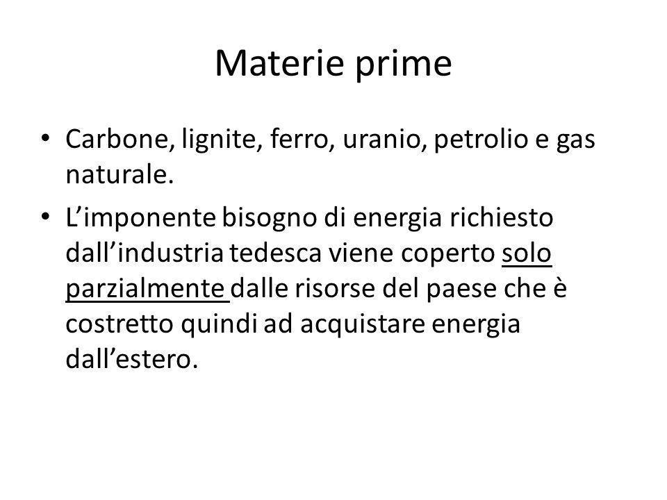 Materie prime Carbone, lignite, ferro, uranio, petrolio e gas naturale.