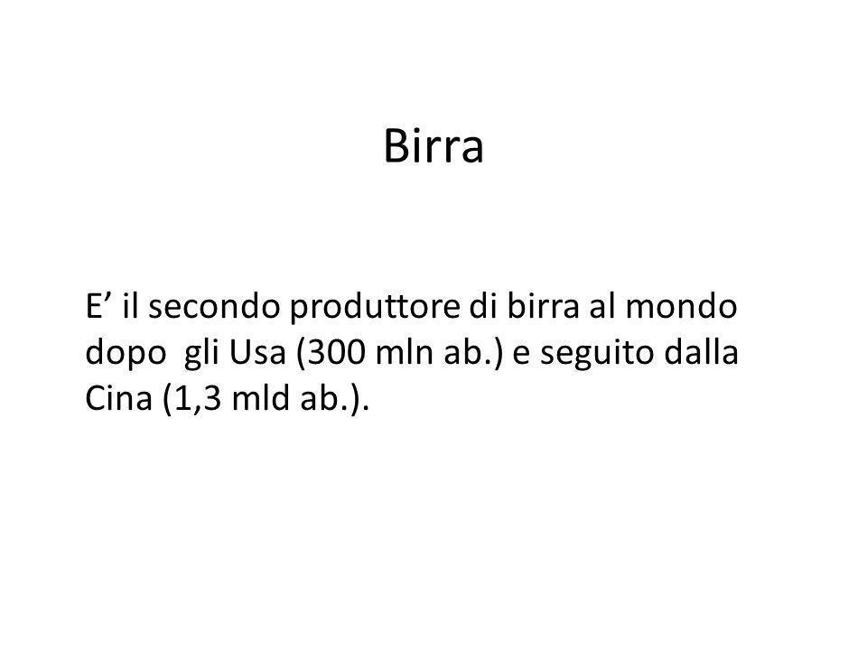 BirraE' il secondo produttore di birra al mondo dopo gli Usa (300 mln ab.) e seguito dalla Cina (1,3 mld ab.).