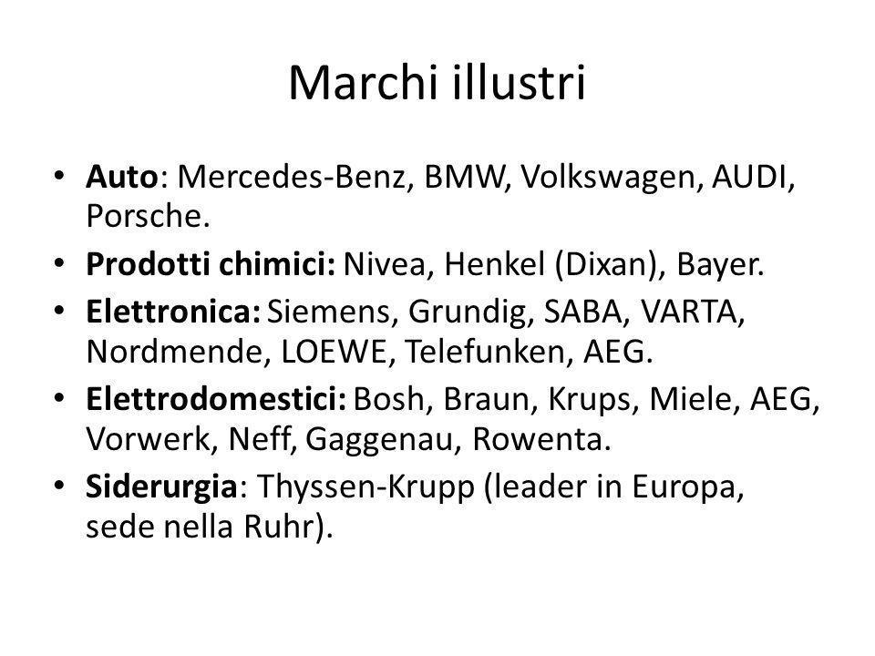 Marchi illustri Auto: Mercedes-Benz, BMW, Volkswagen, AUDI, Porsche.