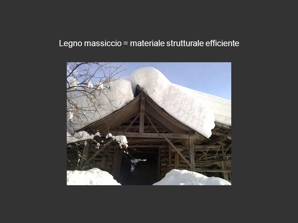 Legno massiccio = materiale strutturale efficiente