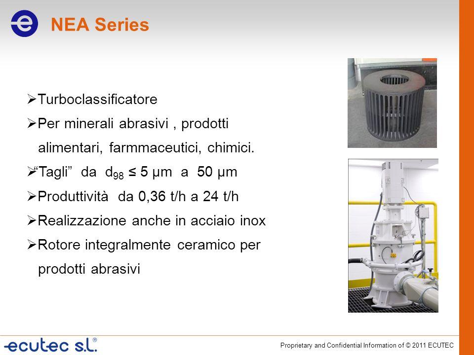 NEA Series Turboclassificatore Per minerali abrasivi , prodotti