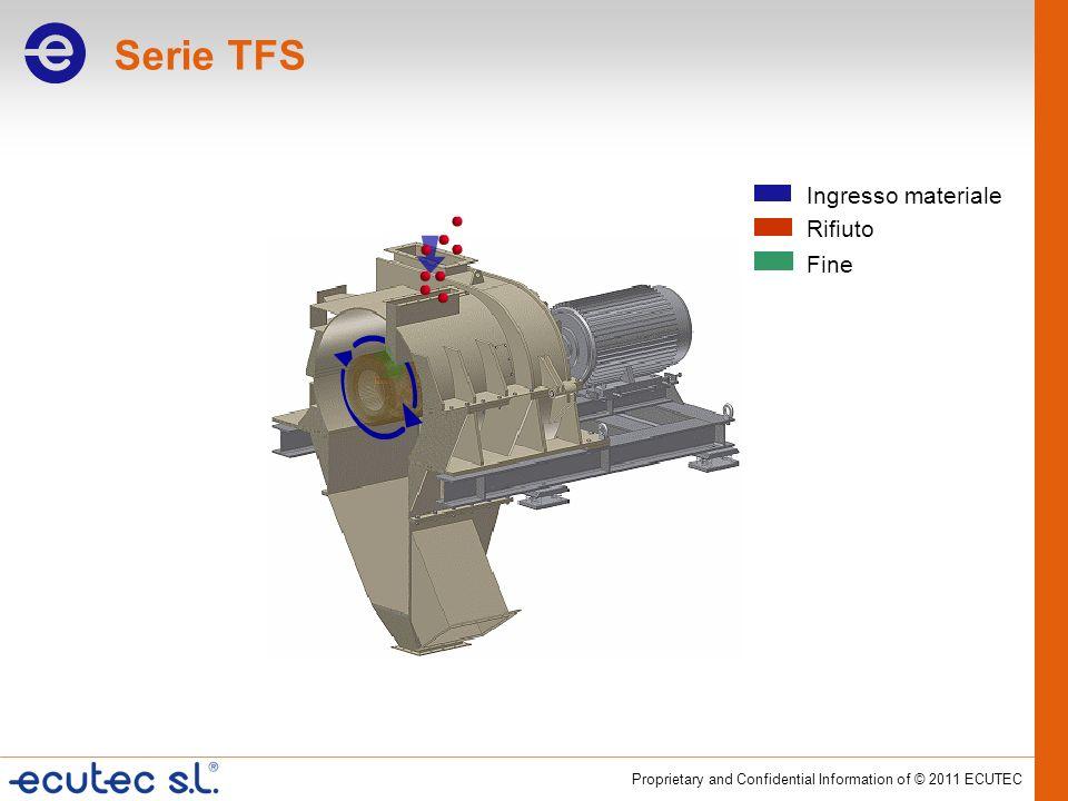 Serie TFS Ingresso materiale Rifiuto Fine 14