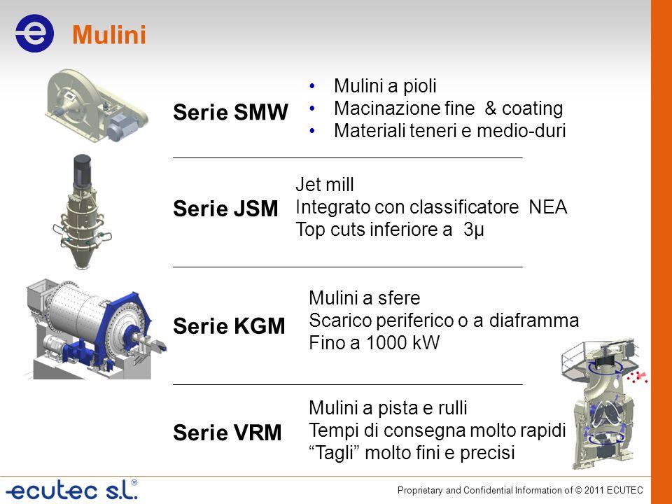 Mulini Serie SMW Serie JSM Serie KGM Serie VRM Mulini a pioli