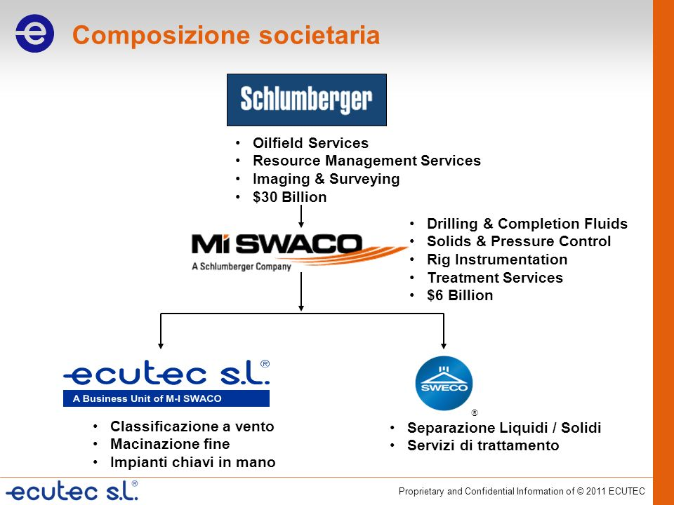 A Business Unit of M-I SWACO