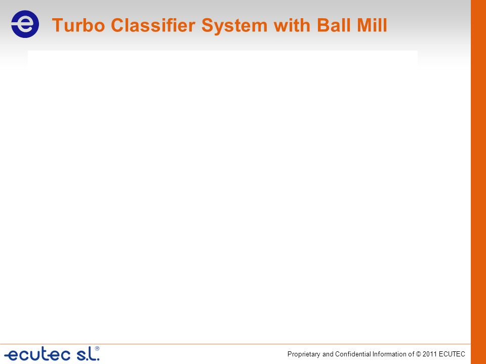Turbo Classifier System with Ball Mill
