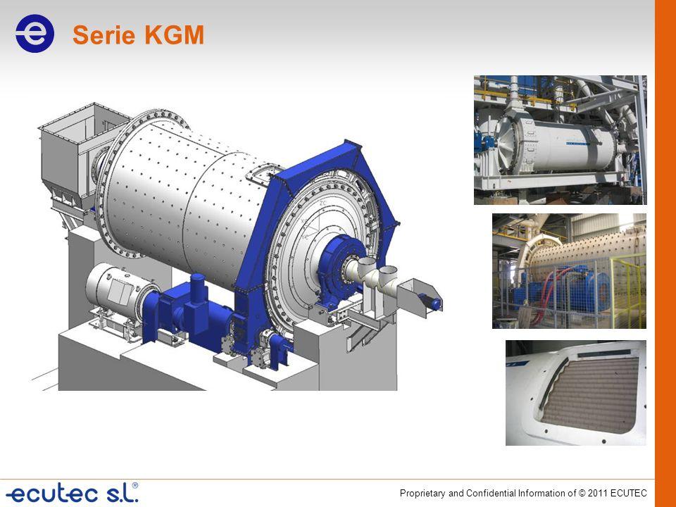 Serie KGM 21