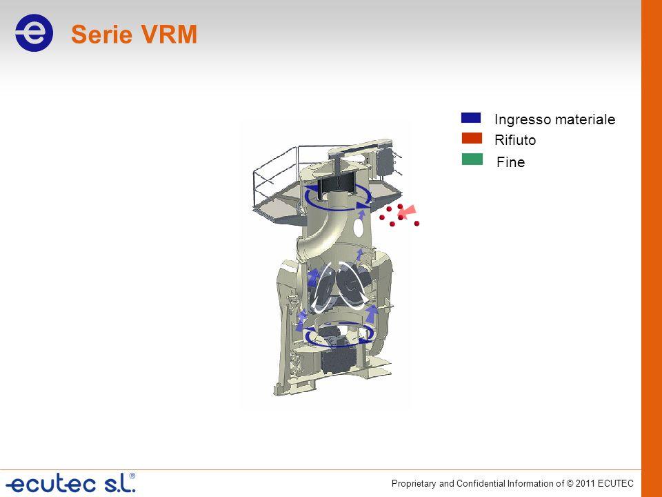 Serie VRM Ingresso materiale Rifiuto Fine 26