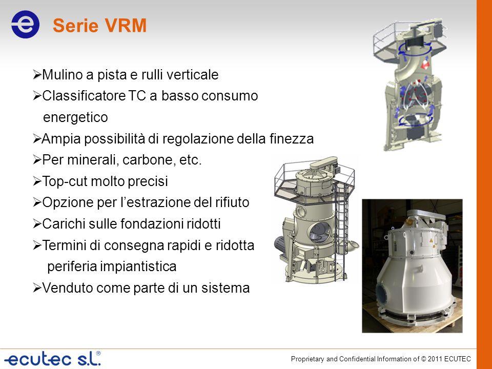Serie VRM Mulino a pista e rulli verticale