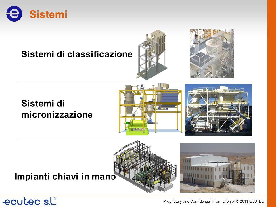 Sistemi Sistemi di classificazione Sistemi di micronizzazione
