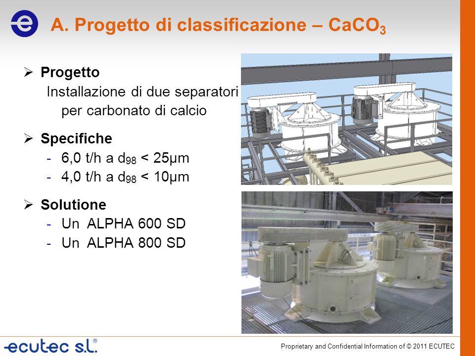 A. Progetto di classificazione – CaCO3