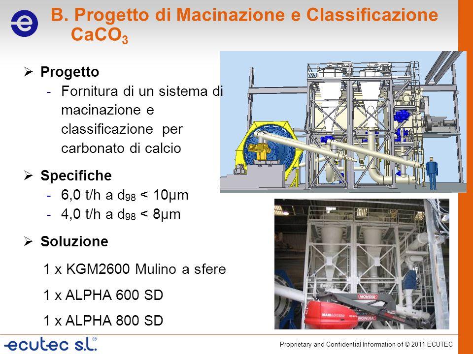 B. Progetto di Macinazione e Classificazione CaCO3
