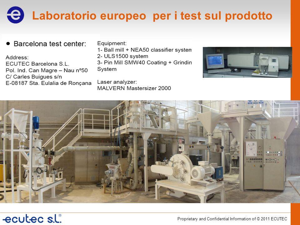 Laboratorio europeo per i test sul prodotto
