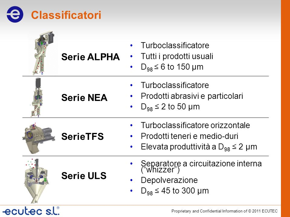 Classificatori Serie ALPHA Serie NEA SerieTFS Serie ULS