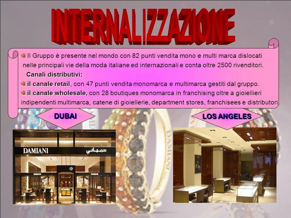 INTERNALIZZAZIONE DUBAI LOS ANGELES