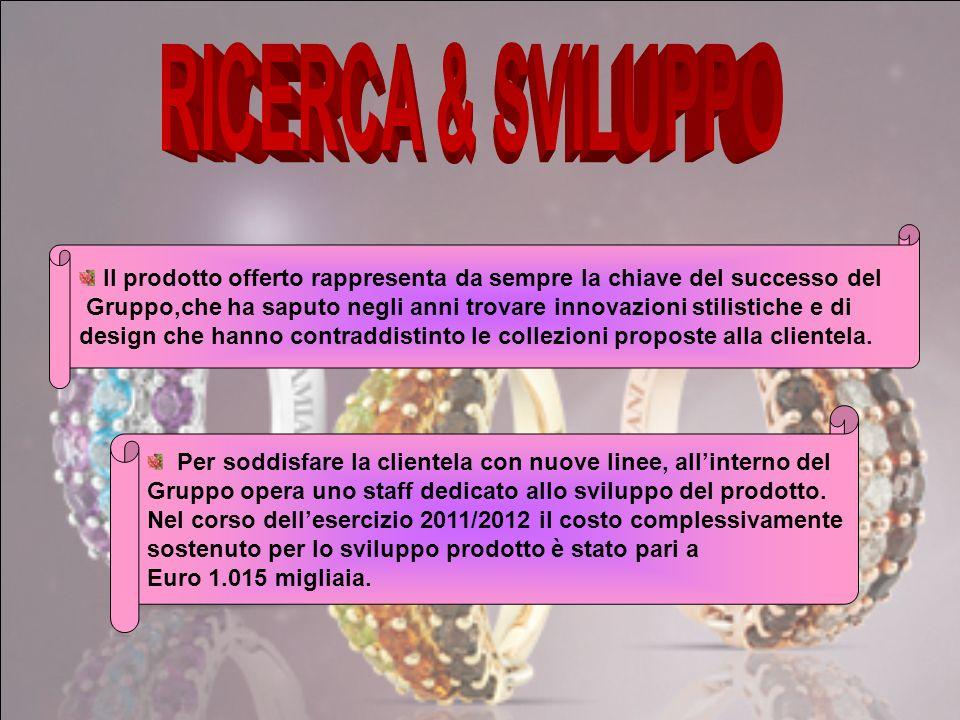 RICERCA & SVILUPPO Il prodotto offerto rappresenta da sempre la chiave del successo del.
