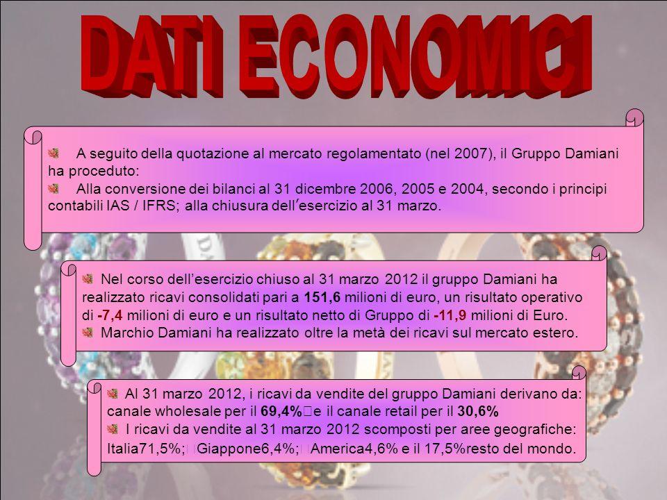 DATI ECONOMICI A seguito della quotazione al mercato regolamentato (nel 2007), il Gruppo Damiani. ha proceduto: