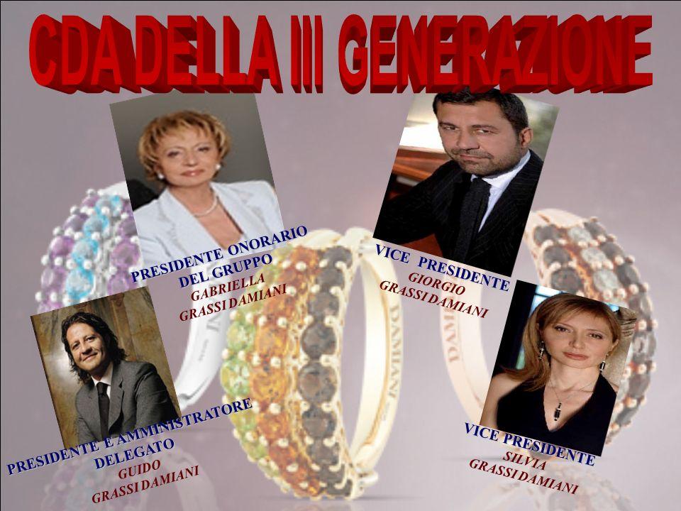 CDA DELLA III GENERAZIONE PRESIDENTE E AMMINISTRATORE
