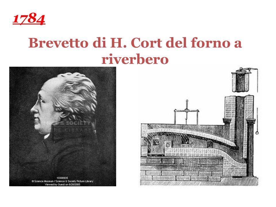 Brevetto di H. Cort del forno a riverbero