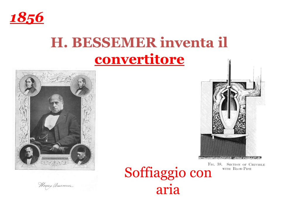 H. BESSEMER inventa il convertitore