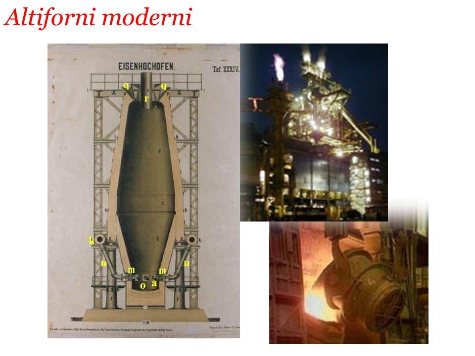 Altiforni moderni
