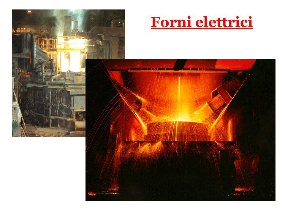 Forni elettrici