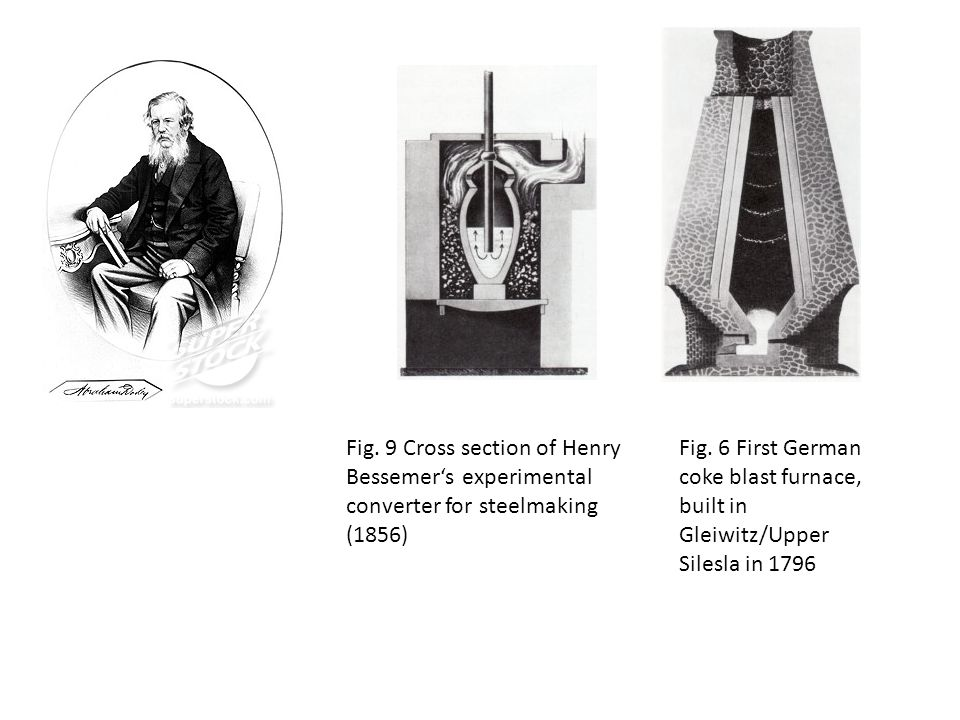 Fig. 9 Cross section of Henry Bessemer's experimental converter for steelmaking (1856)