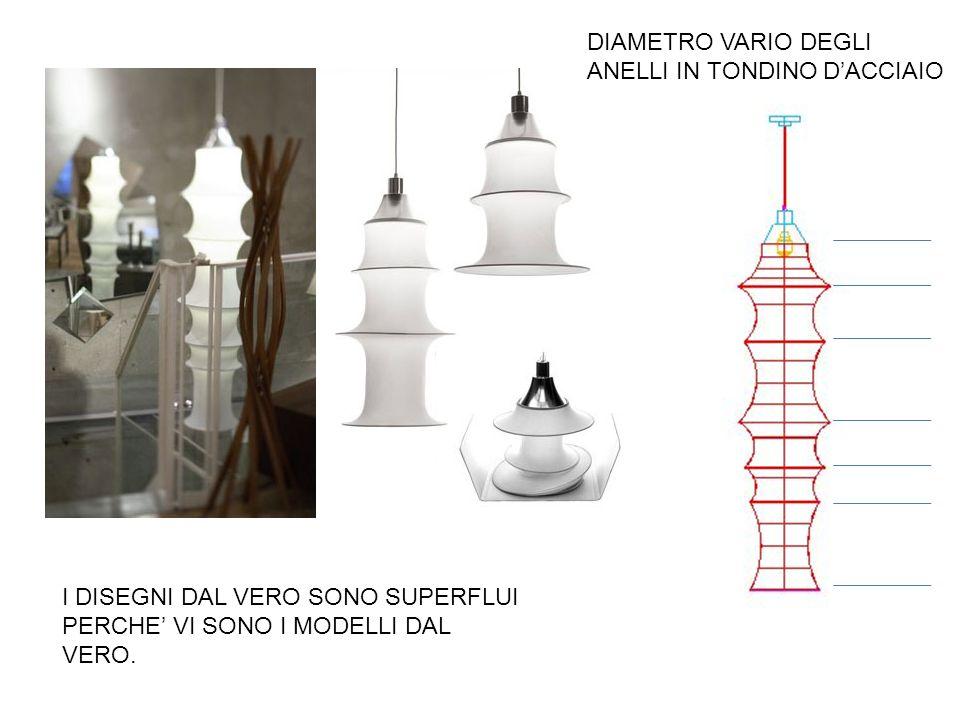 DIAMETRO VARIO DEGLI ANELLI IN TONDINO D'ACCIAIO