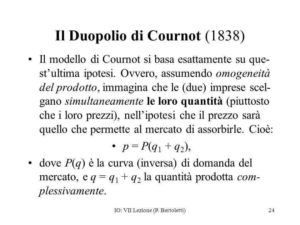 Il Duopolio di Cournot (1838)