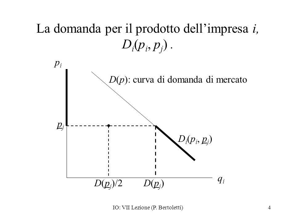 La domanda per il prodotto dell'impresa i, Di(pi, pj) .