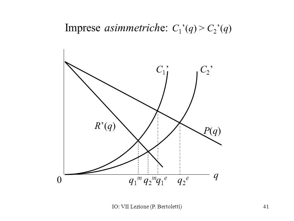 Imprese asimmetriche: C1'(q) > C2'(q)