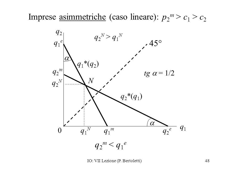 Imprese asimmetriche (caso lineare): p2m > c1 > c2