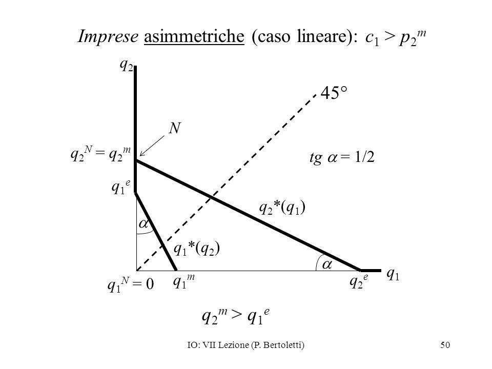 Imprese asimmetriche (caso lineare): c1 > p2m