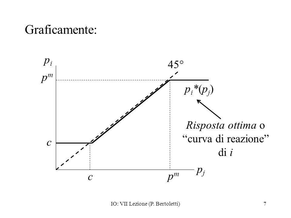 Graficamente: pi 45° pi*(pj)