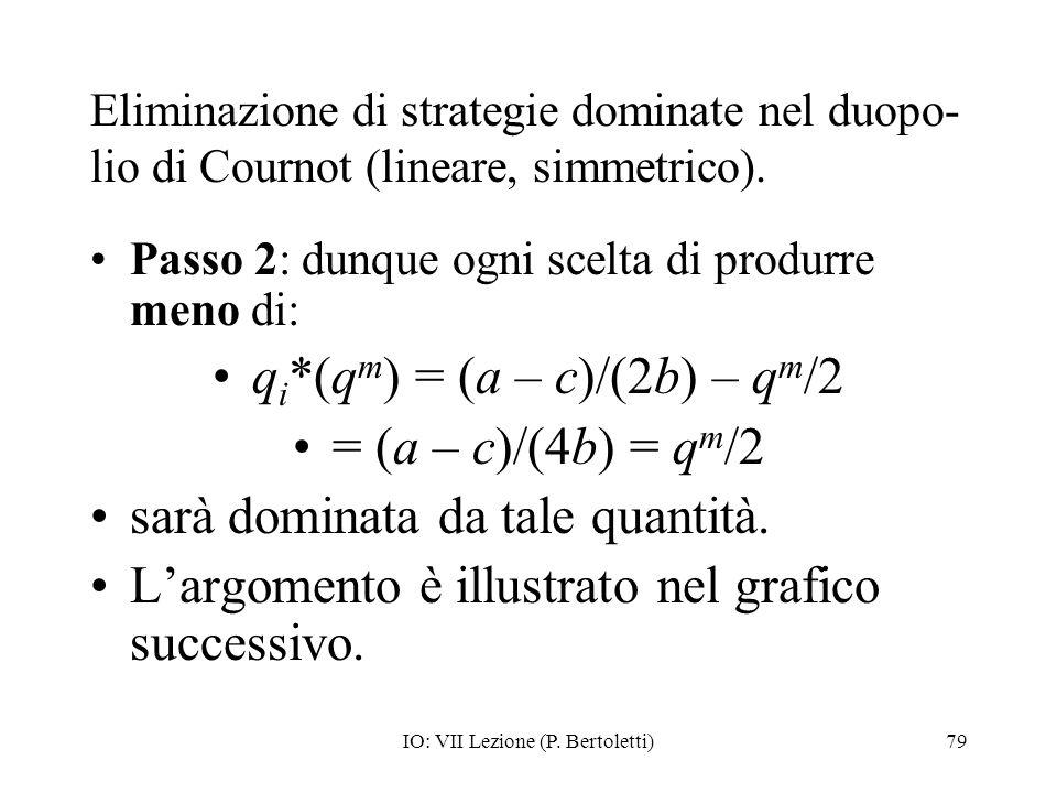 qi*(qm) = (a – c)/(2b) – qm/2 = (a – c)/(4b) = qm/2