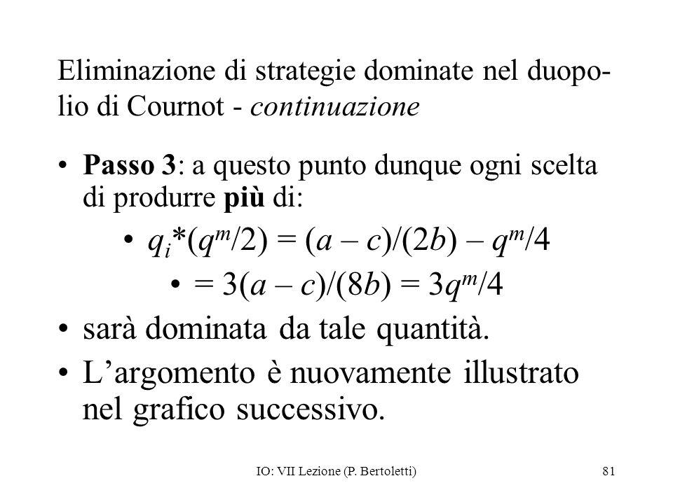 qi*(qm/2) = (a – c)/(2b) – qm/4 = 3(a – c)/(8b) = 3qm/4