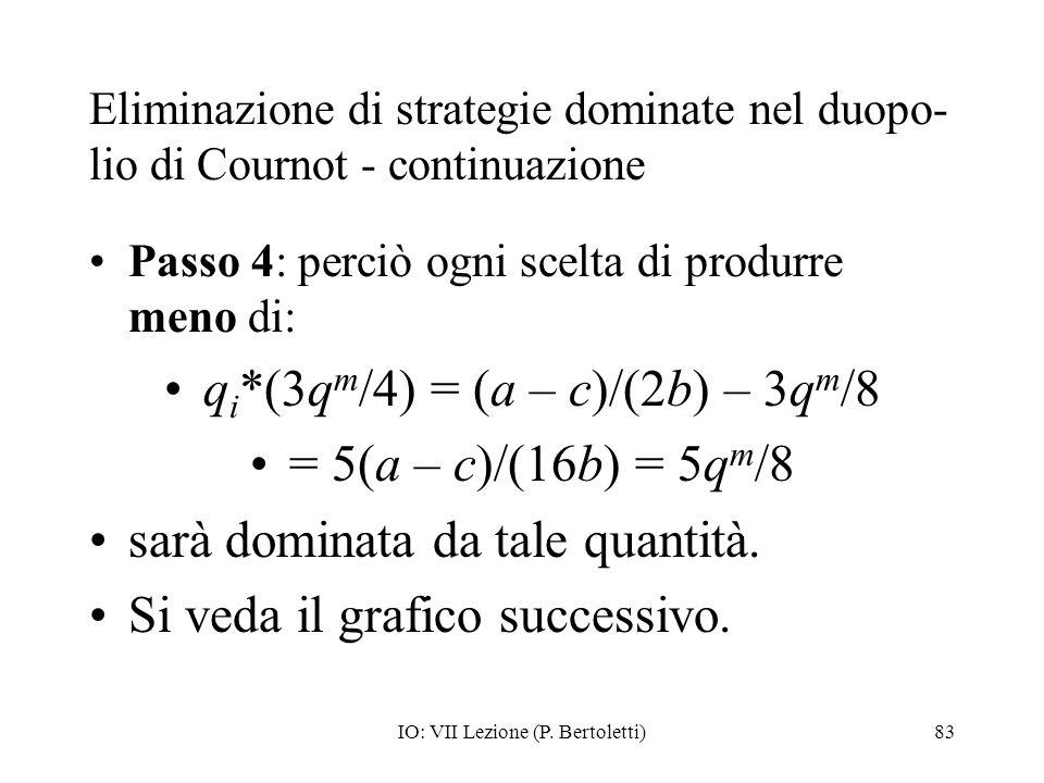 qi*(3qm/4) = (a – c)/(2b) – 3qm/8 = 5(a – c)/(16b) = 5qm/8